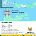 Baznas Call For Zakat Movements To Help The Victims Of Central Sulawesi Tsunami and Earthquake